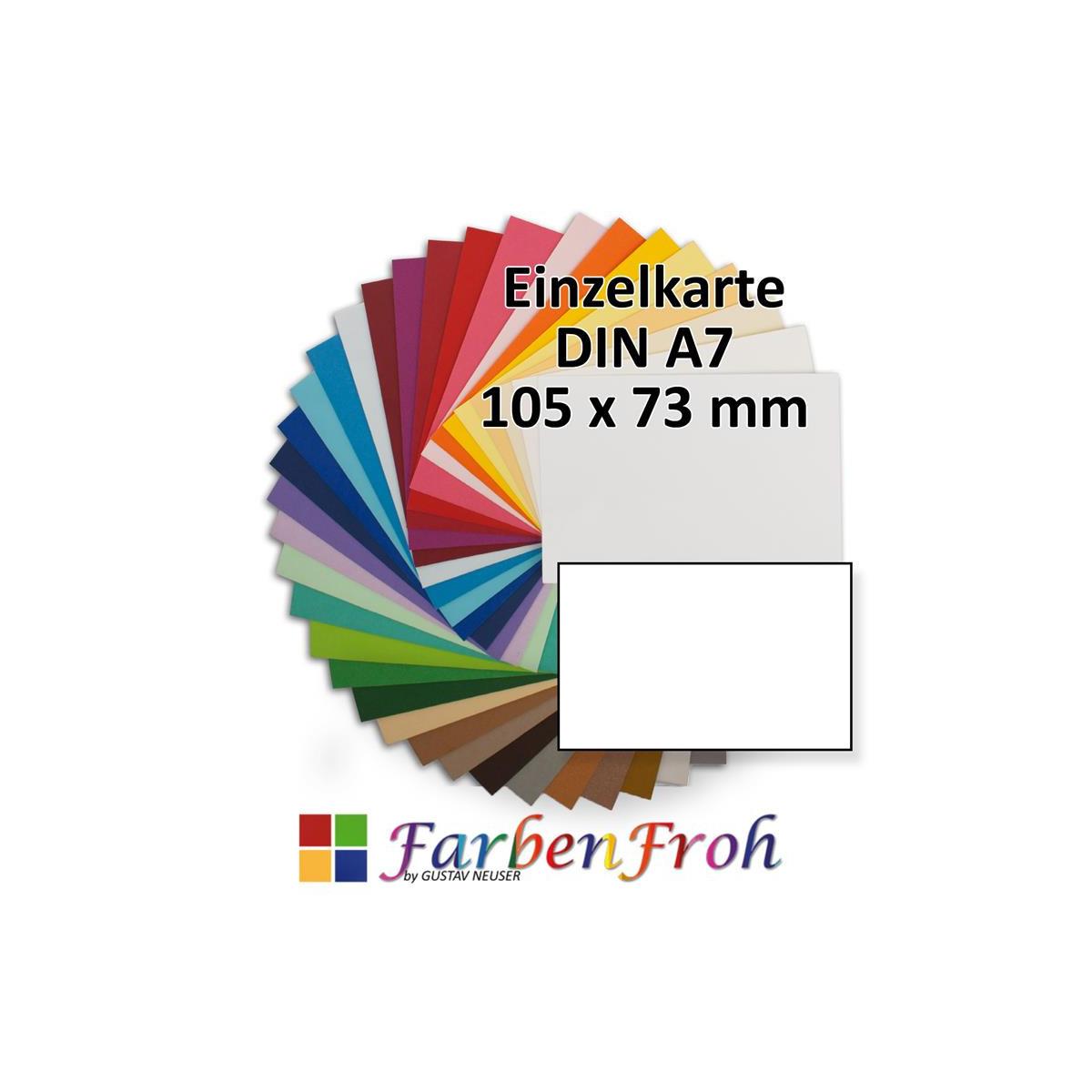 Din A7 In Cm